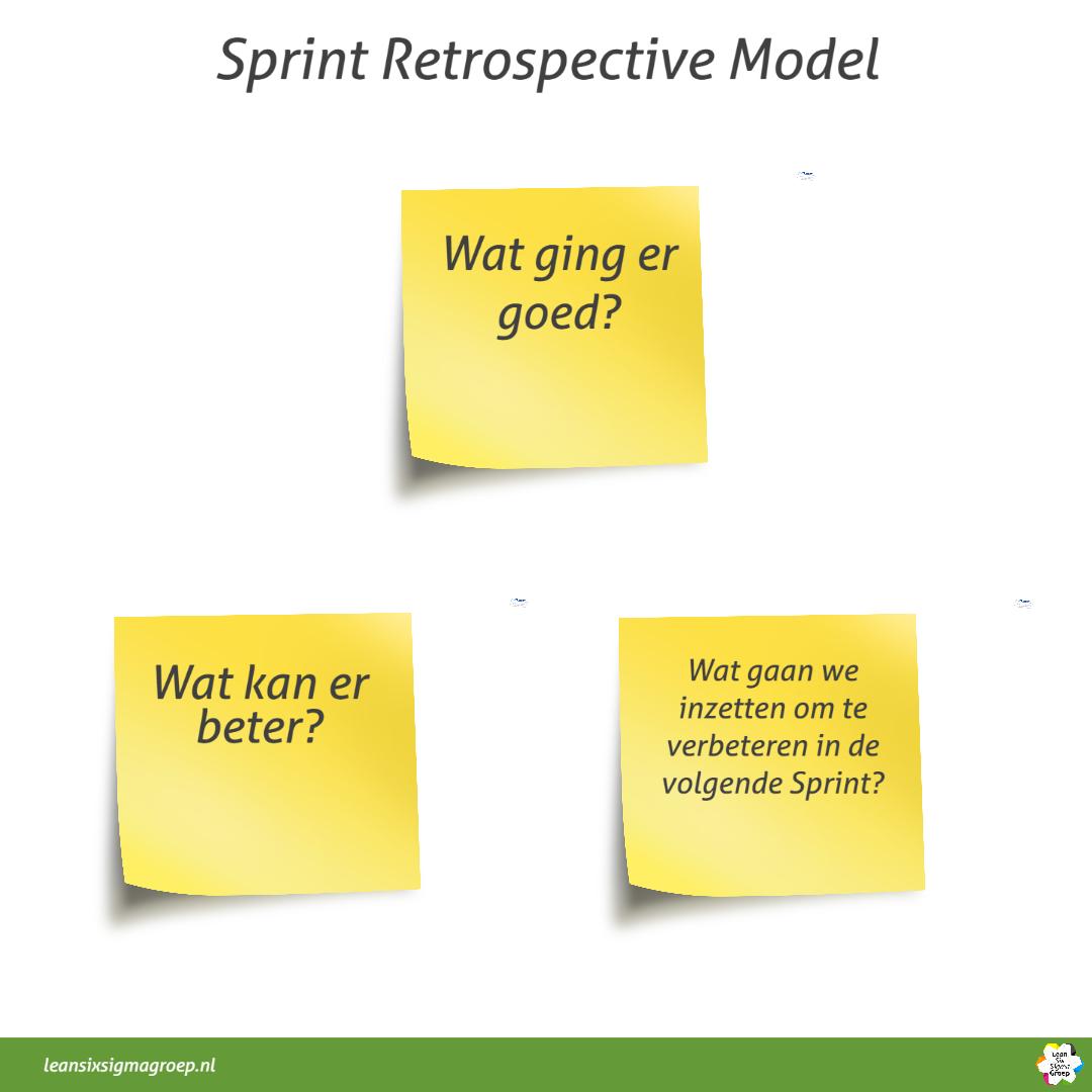 Sprint Retrospective: hoe werkt het?