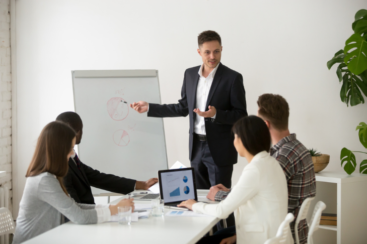 Veranderkunde en Operationeel Management