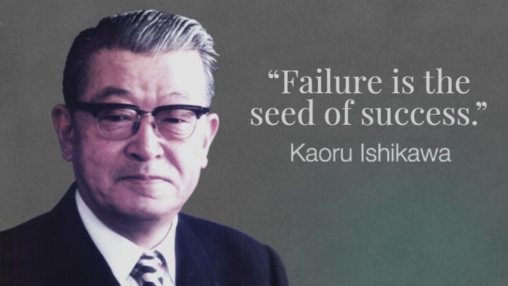 Kaoru Ishikawa Quote