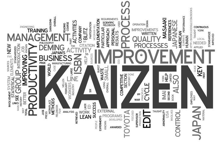 Kaizen: Wat is het en wat kan je er mee?