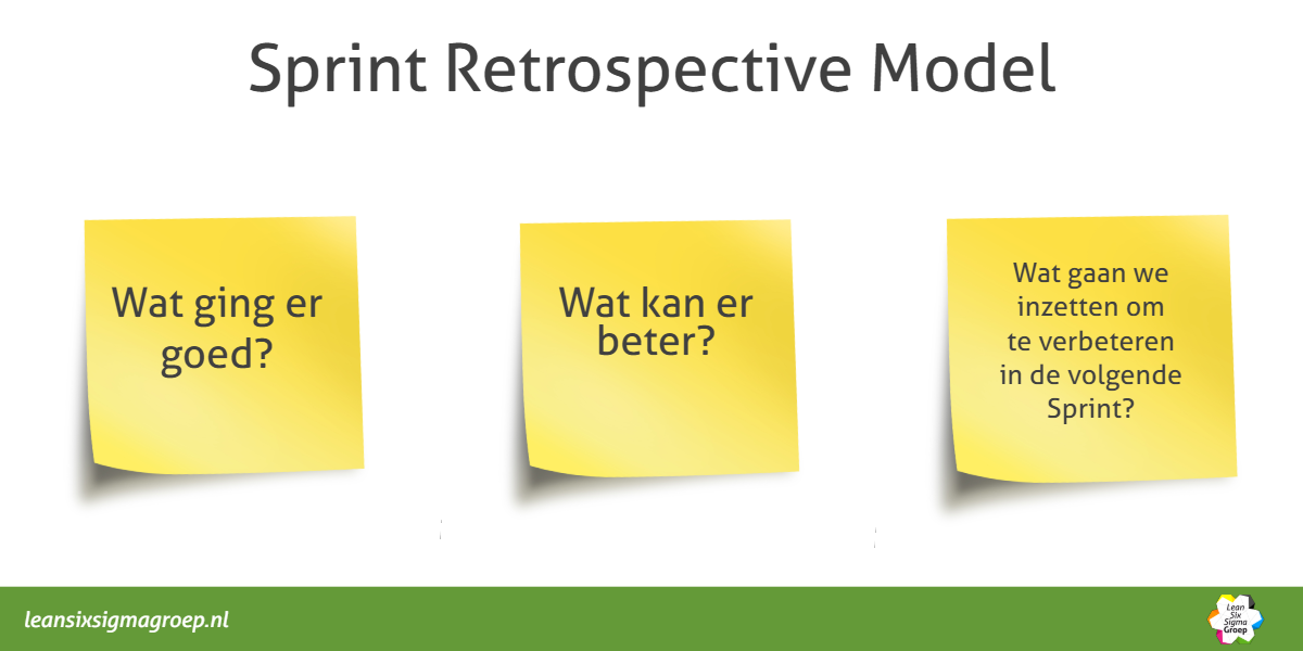 Scrum Retrospective Model
