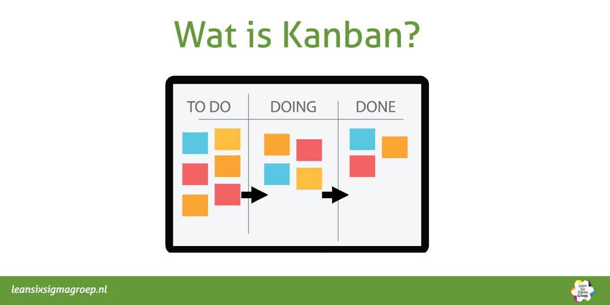 Wat is Kanban?