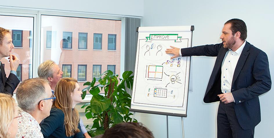 Lean Agile en Six Sigma kennispagina