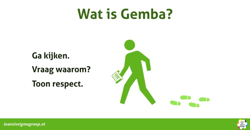 Wat is Gemba? Wat is een Gemba walk?